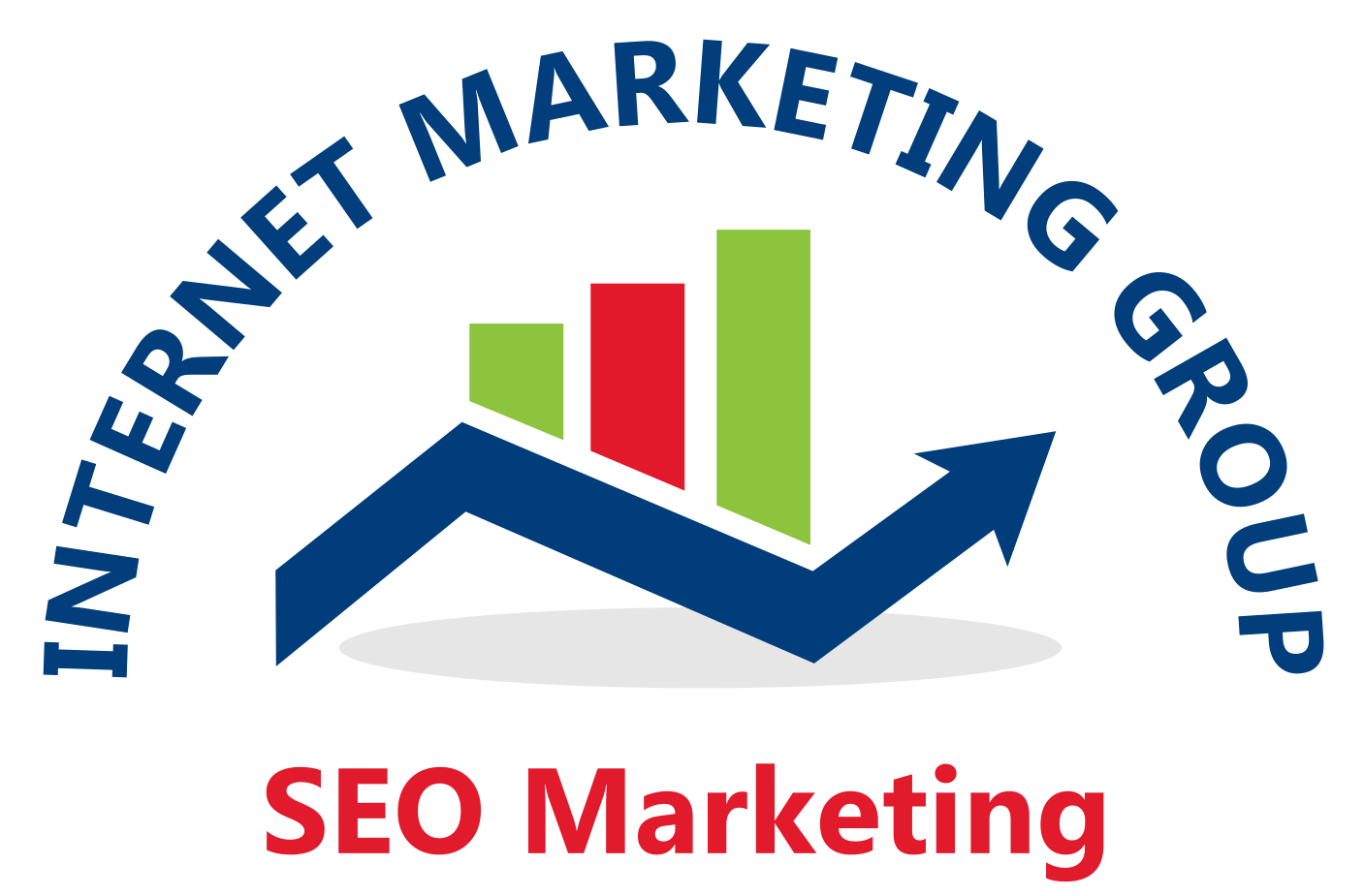 THE INTERNET MARKETING GROUP (IMG) —   Servicing Industrial Companies Since 2006